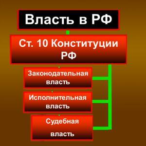 Органы власти Вологды