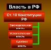 Органы власти в Вологде